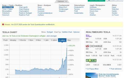 Und die Börse reagiert…