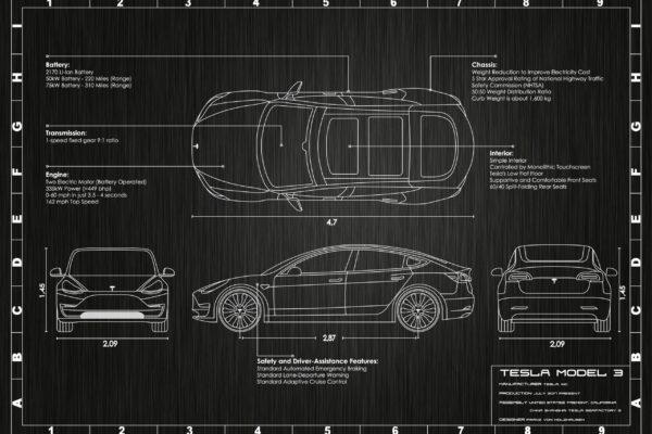 Tesla Model S 3 X Blueprints